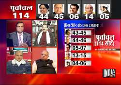 india tv survey predicts bsp as single largest party in up- India Tv
