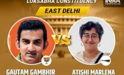 Lok Sabha Election Result 2019: East Delhi