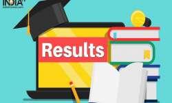 HTET result 2020 released