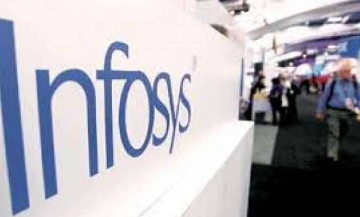 Established in 1996, Infosys Foundation supports projects