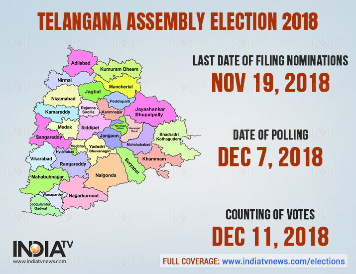 Telangana Assembly Elections 2018: History of formation of